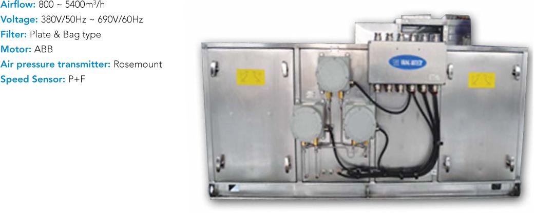 Pressurization Unit